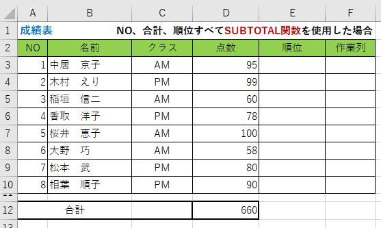 エクセルSUBTOTAL合計結果