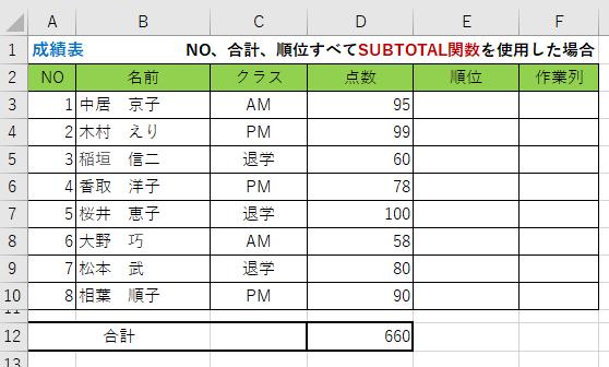 行非表示合計結果(Suntotal)