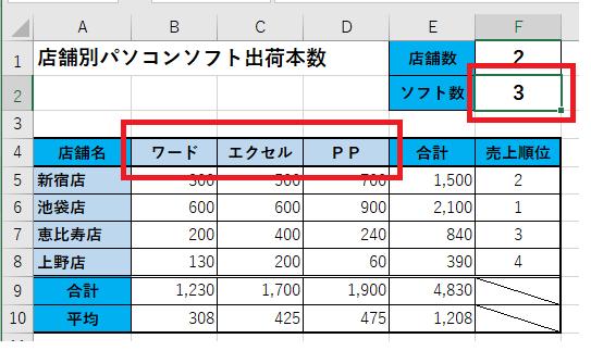 エクセル数式の修正