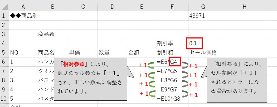 エクセル表作成