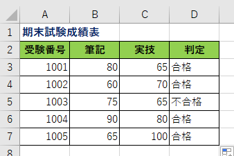 Excel IF関数にOR関数