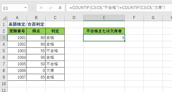 Excel COUNTIF関数