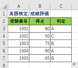 Excel IF関数ネスト