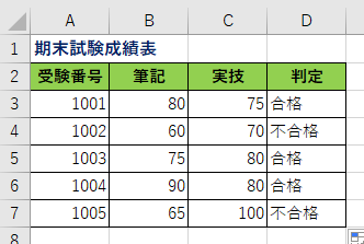 Excel IF関数にAnd関数をネスト