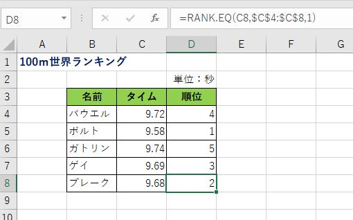 Excel RANK関数昇順