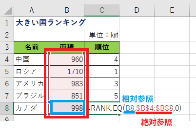 Excel Rank関数