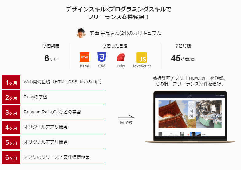 侍エンジニア塾エキスパートコースRuby
